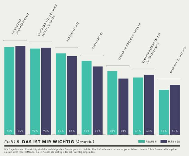 studie-2017-grafik-b