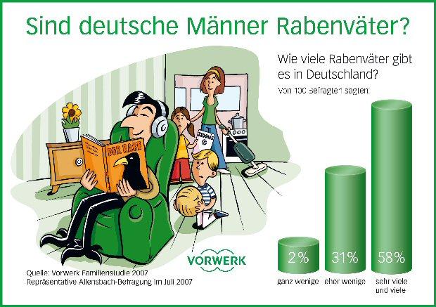 vorwerk-familienstudie2007.jpg