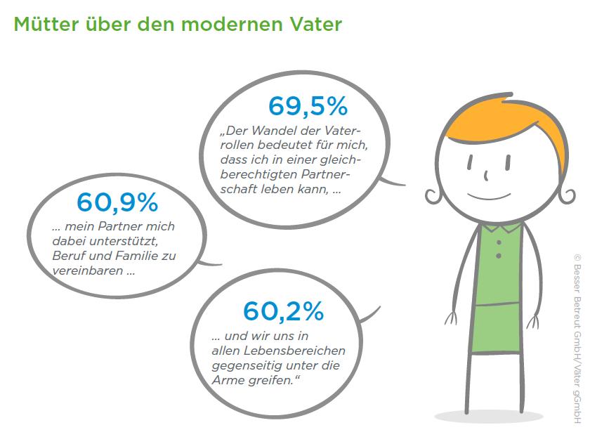Muetter_Vaeter