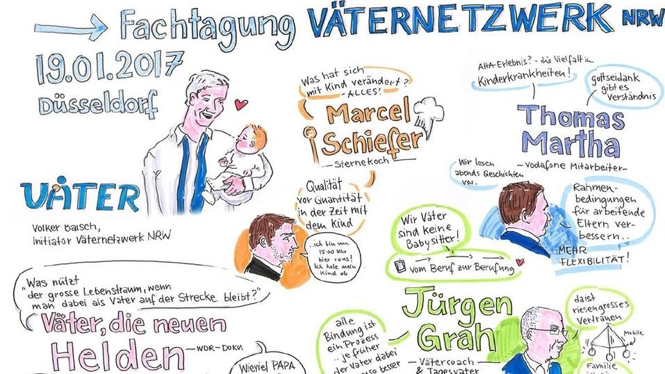 © Väter PAL gGmbH, Illustratorin: Clara Roethe, www.clararoethe.de
